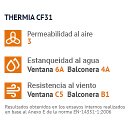 ensayos thermia