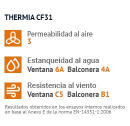 ensayos-thermia-cf31