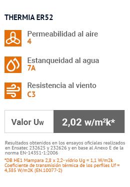 ensayos-thermia-er52