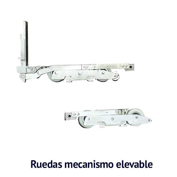 ruedas mecanismo
