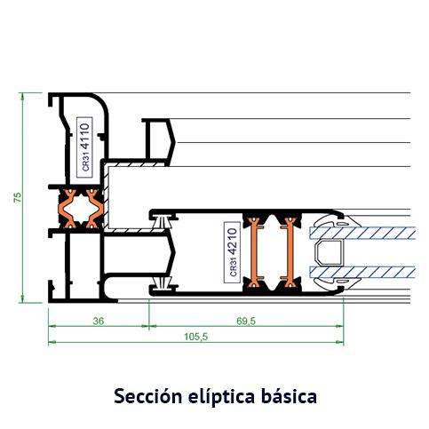 eliptica basica