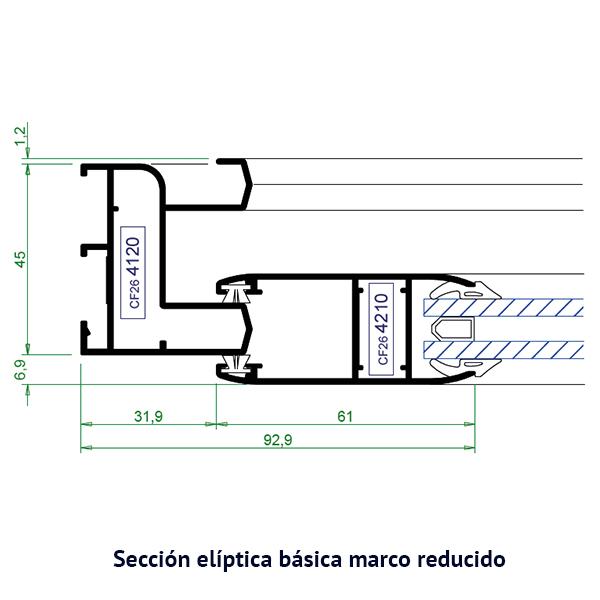 seccion eliptica basica
