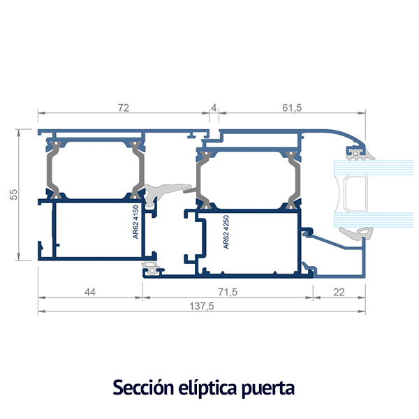 seccion eliptica puerta
