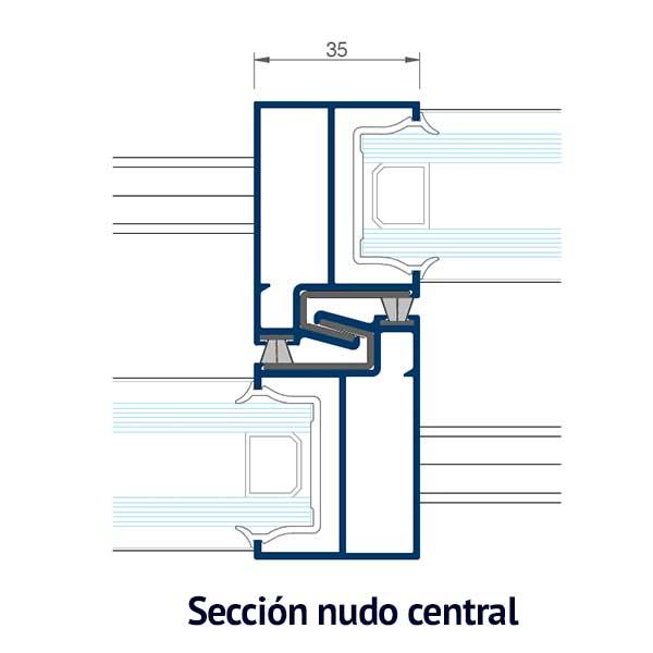 seccion nudo central