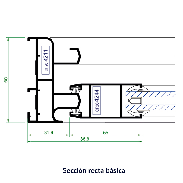 seccion recta basica