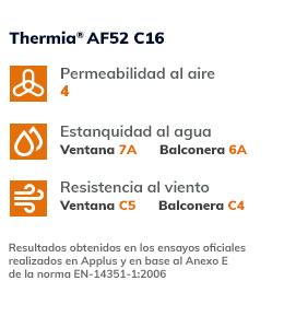 Valores termicos Thermia AF52C16