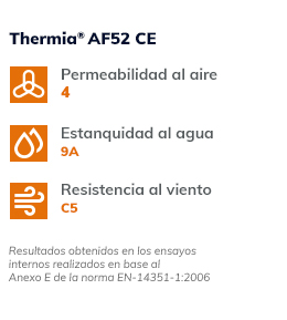 Valores termicos Thermia AF52CE