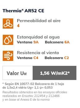 Valores termicos Thermia AR52CE