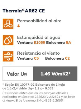 Valores termicos Thermia AR62CE