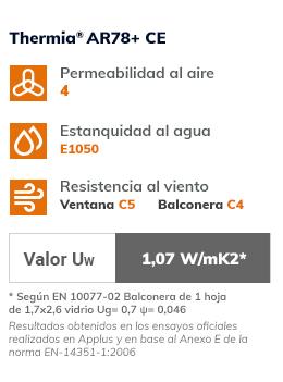 Valores termicos Thermia AR78+CE