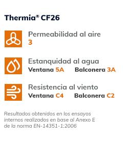 Valores termicos Thermia CF26