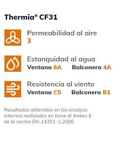 Valores termicos Thermia CF31