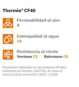 Valores termicos Thermia CF40