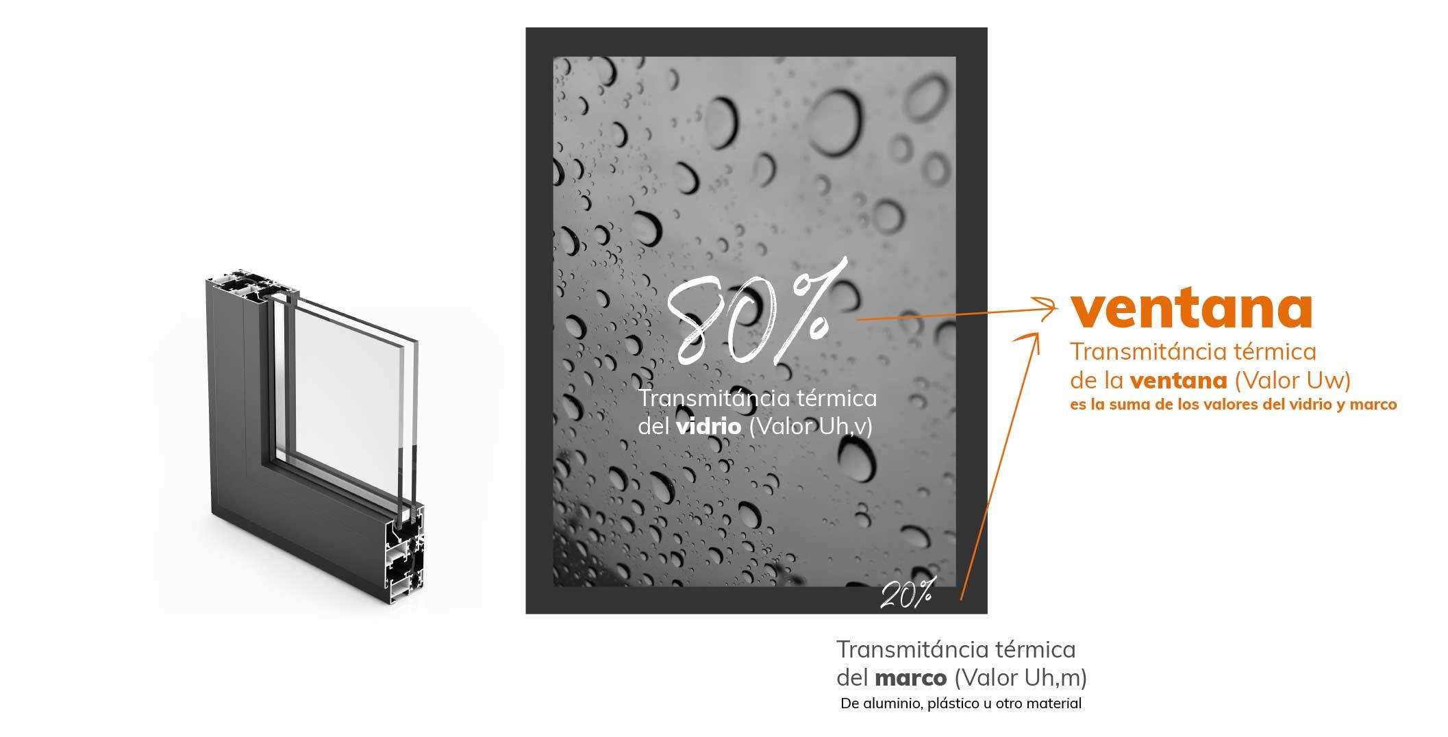 transmitancia_termica_ventanas_aluminio2