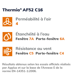 cuadro-tecnico-thermia-barcelona-AF52-C16-FR