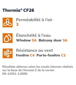 cuadro-tecnico-thermia-barcelona-CF26-FR
