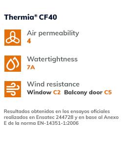 cuadro-tecnico-thermia-barcelona-CF40-EN
