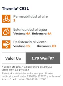 cuadro-tecnico-thermia-barcelona-CR31