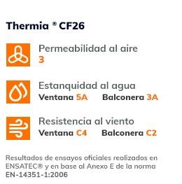 resultado-ensayo-ventana-thermia-CF26-esp