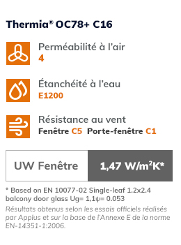resultado-ensayo-ventana-thermia-OC78+C16-fr