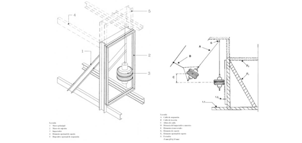 Método de ensayo pendular en vidrios ventanas
